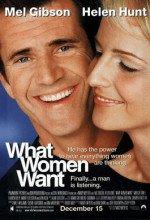 Kadınlar Ne İster